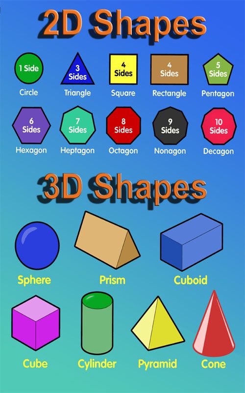 2d Shapes Three Dimensional Objects Miss A 4t